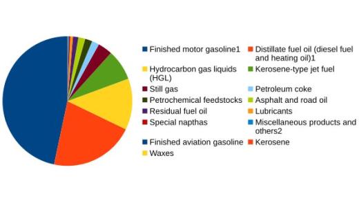oil_consumption_2014.png